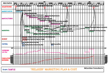 Marketing Plan & Cost Schedule